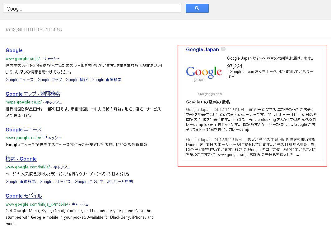 日GoogleのKnowledge graph(ナレッジ・グラフ)01