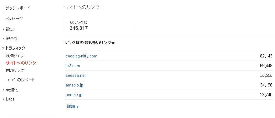 Googleのウェブマスターツール画面001
